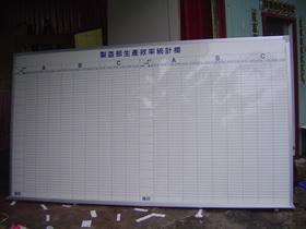 依客戶需求特製白板
